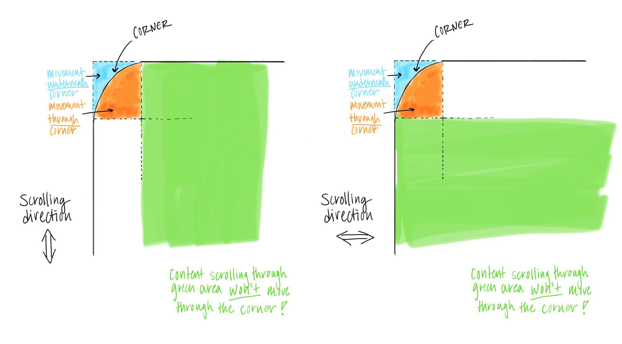 Texture | Corner Rounding